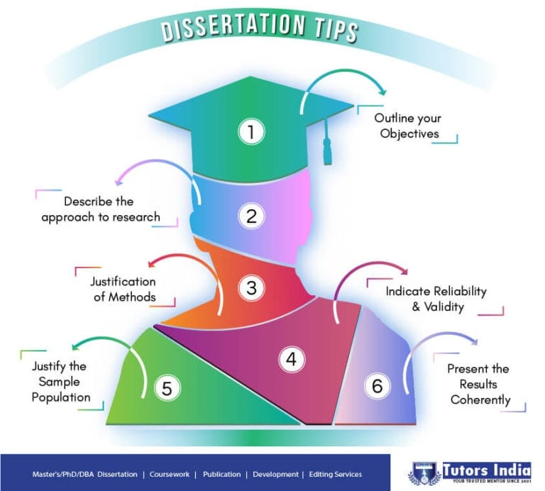 dissertation writing services, thesis writing services, dissertation writing help, thesis writing help, coursework writing service