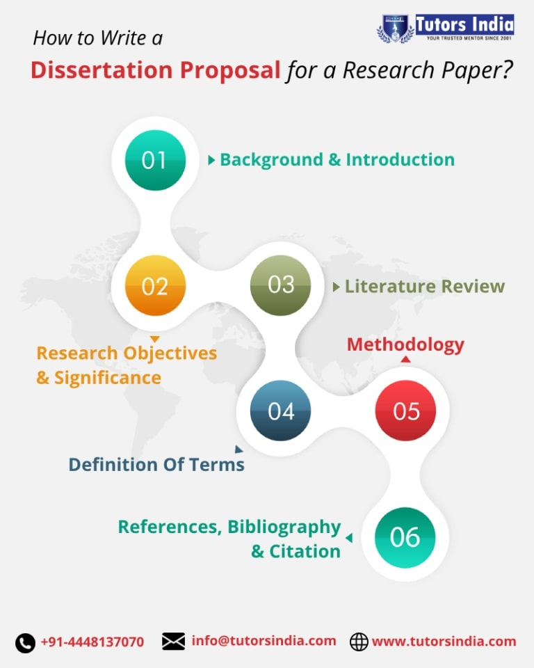 How to write a brief dissertation proposal