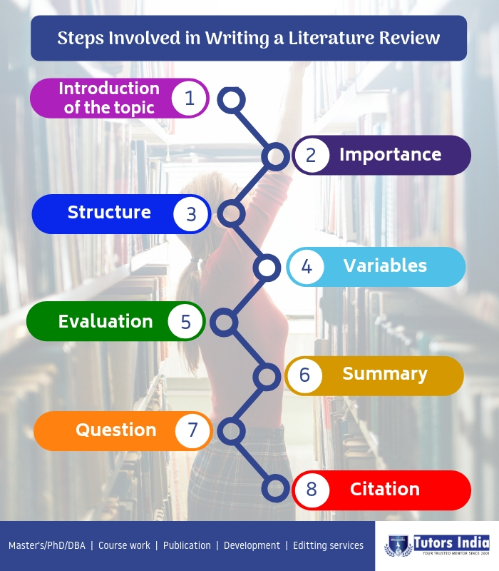 Literature review dth service